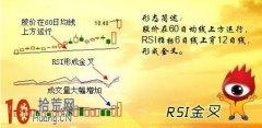 炒股大赛实战案例:隔夜短线RSI指标金叉战法图解