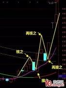 如何应对炸板次日股票被核按钮(图解)