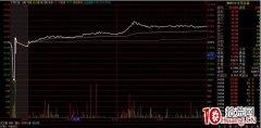 股票竞价跌停试盘怎么办(图解)