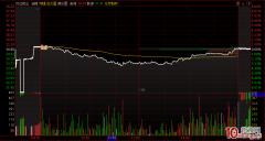 9:15集合竞价股票跌停怎么办(图解)