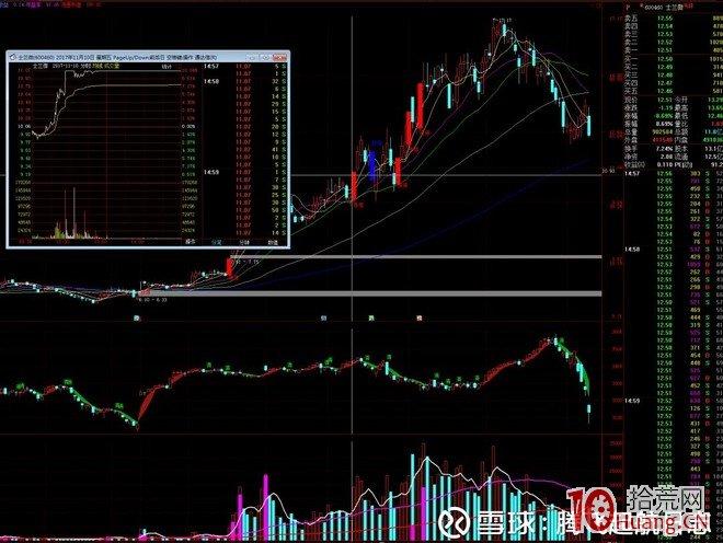中信证券上海分公司游资席位操盘花样图松:打包板、快度减缓了龙头战法,拾荒网