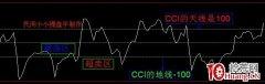 短线利器CCI指标实战应用快速入门(图解)
