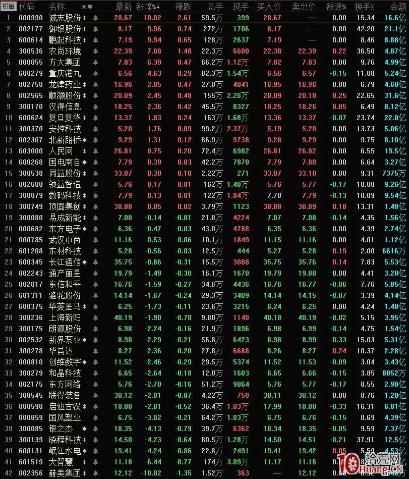无脑接力一字开板模式探讨:量化数据告诉你牛市高位连续一字板打开后买入的收益率与成功率图解,拾荒网