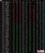 <strong><font color='#FF0000'>高位无脑接力一字开板模式探讨:量化数据告诉你牛市高</font></strong>