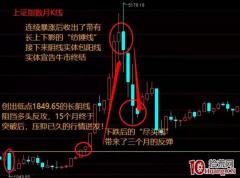 股票的艺术(二):如何抓到周期的拐点(图解)