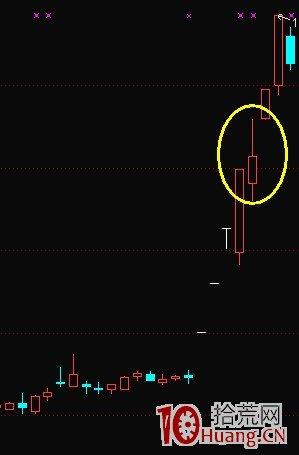 K线结构抓涨停板教程_4:回马枪(图解),拾荒网