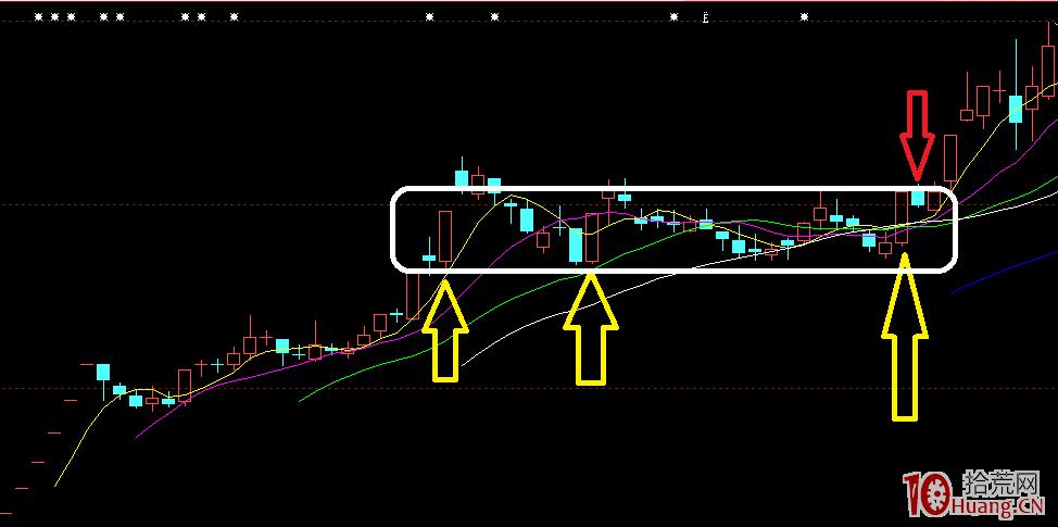 涨停复制法——最受市场超短打板客认可的一种强势股二波行情狙击模式(图解),拾荒网