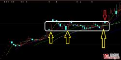 涨停复制法——最受市场超短打板客认可的一种强势股二波行情狙击模式(图解)
