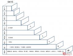 高位空间板缺位战法的打板技巧(案例图解)