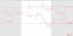 短线交易分时低吸的几种经典买点图示