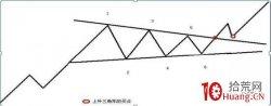 技术分析必用到的17个K线结构模型(图解)