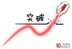 漫画短线高手常用的股价突破买入法(图解)