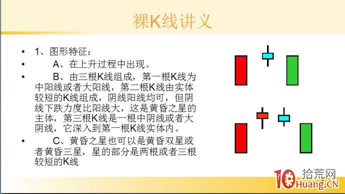 裸K线技术系统课程.20:三根看跌K线之黄昏之星(图解),拾荒网