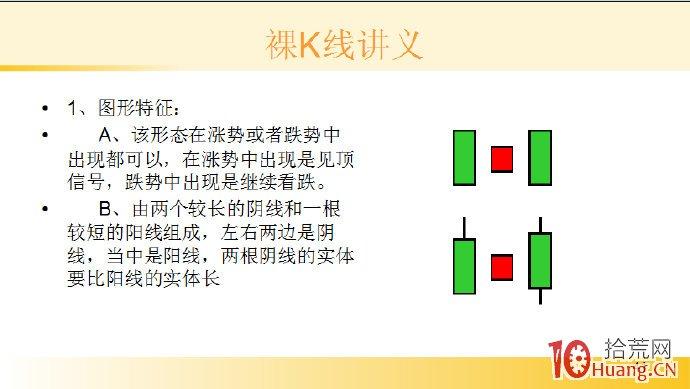 裸K线技术系统课程.26:三根看跌K线之两黑夹一红(图解),拾荒网