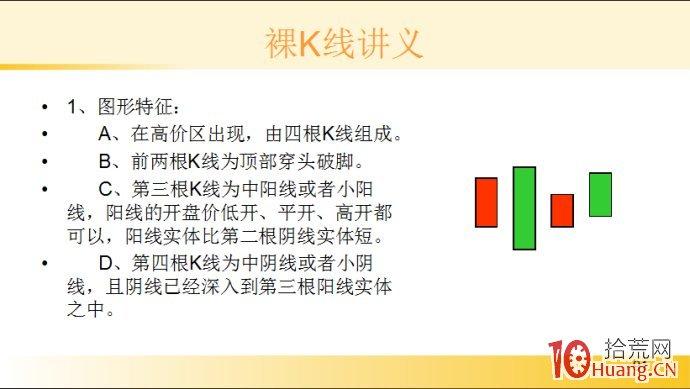 裸K线技术系统课程.33:多根看跌K线之下跌覆盖线(图解),拾荒网