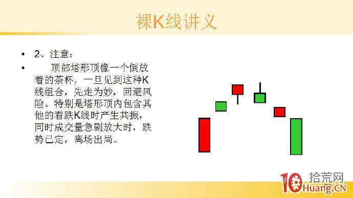 裸K线技术系统课程.29:多根看跌K线之顶部塔形顶(图解),拾荒网