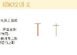 裸K线技术系统课程.39:单根看涨K线之底部T字线(图解)
