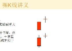 裸K线技术系统课程.42:两根看涨K线之阳线右肩十字长(图解)