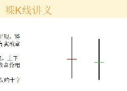 裸K线技术系统课程.36:单根看涨K线之底部十字长(图解)