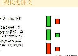 裸K线技术系统课程.48:两根看涨K线之底部身怀六甲(图解)