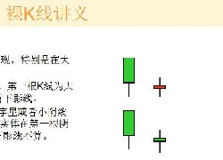 裸K线技术系统课程.43:两根看涨K线之底部尽头线(图解)
