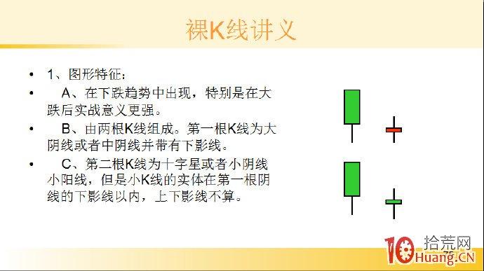 裸K线技术系统课程.43:两根看涨K线之底部尽头线(图解),拾荒网