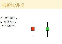 裸K线技术系统课程.35:单根看涨K线之底部螺旋桨(图解)