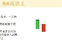 裸K线技术系统课程.44:两根看涨K线之曙光初现(图解)