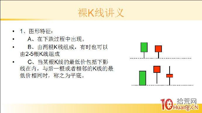 裸K线技术系统课程.41:两根看涨K线之平底(图解)