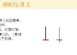 裸K线技术系统课程.40:单根看涨K线之底部倒T字线(图解)