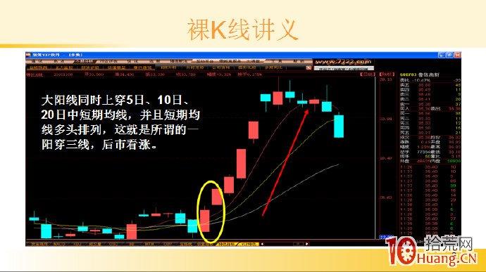 裸K线技术系统课程.34:单根看涨K线之底部大阳线(图解),拾荒网