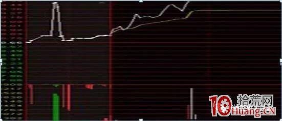 集合竞价涨停试盘,与竞价涨停出货手法盘口拆解(图解),拾荒网