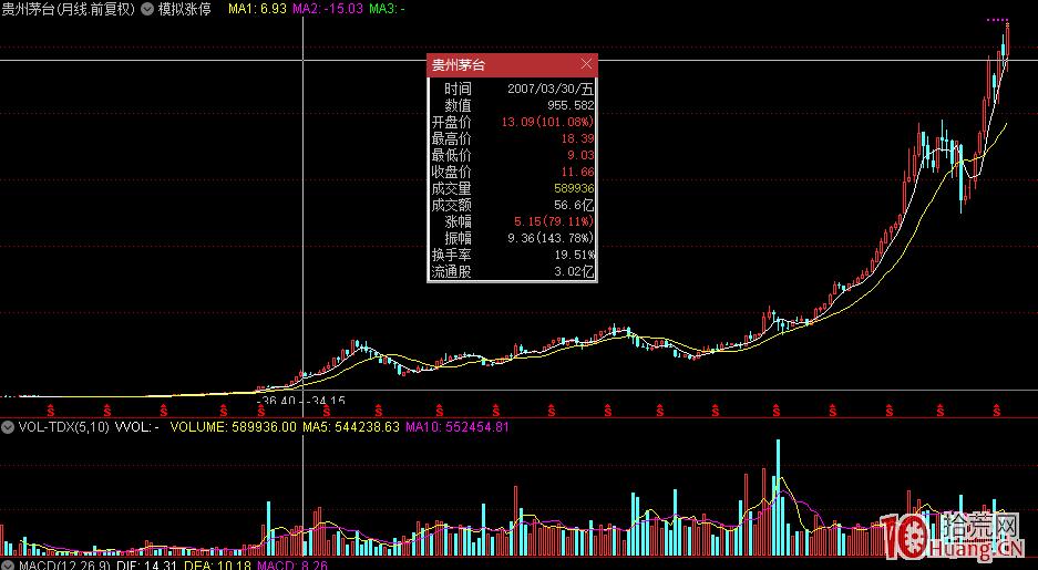 股票交易核心之寻找强逻辑股票(图解),拾荒网