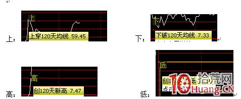 """通达信沪深指数分时图""""市场异动""""是什么,怎么用(图解),拾荒网"""