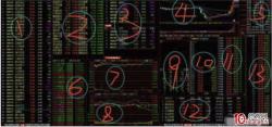 顶级游资看盘界面设置讲解(附图)