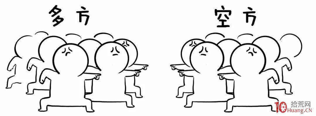 漫画图解盘口蜂窝式挂单的庄家意图,拾荒网