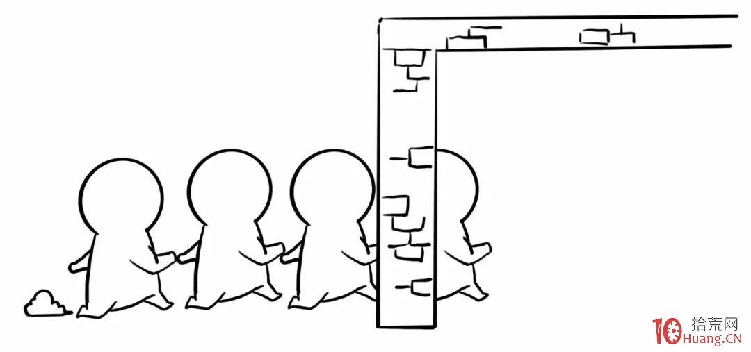 漫画图解什么是股票外盘,拾荒网