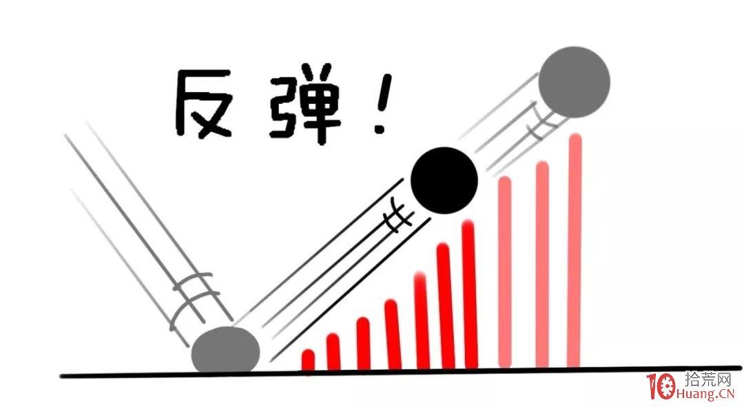 分时量能判断后市涨跌,漫画分时图的秘密:个股分时量与未来(图解),拾荒网