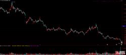 面值退市股的虹吸效应风险