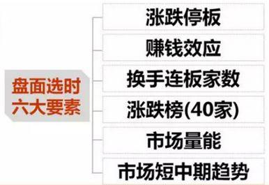 电梯战法:大跌之后国家队护盘行情时的短线套利方法(图解),拾荒网
