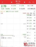 """8万手封单跌停!獐子岛股价已跌去82%,公募几乎跑光,买方称""""禁投"""""""
