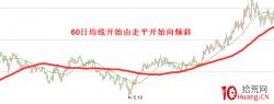 股价启动时要把买点放在有利的位置(图解)