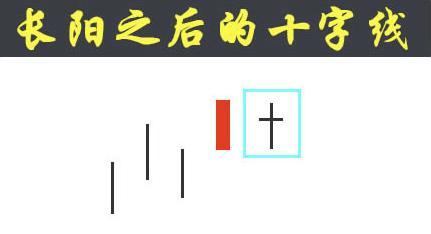 蜡烛图的故事全集之26:长阳之后的十字线(图解)