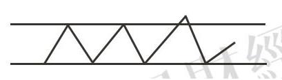 蜡烛图的故事全集之30:破高反跌和破低反涨(图解)