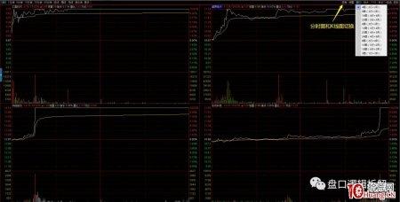 超短高手深度谈:盯盘时如何一次性盯住9只股票——多股同列功能(图解)