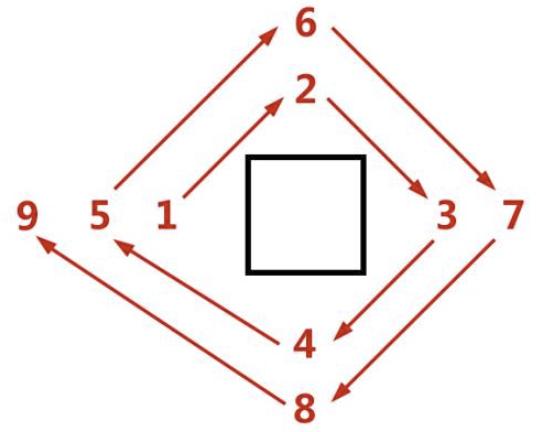 探讨一下盘口挂单与盘口暗语框架(图解)