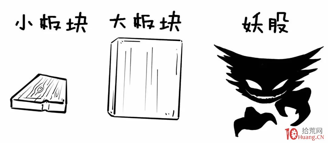 从筹码结构的角度,深入浅出漫画——妖股是怎样练成滴!(图解),拾荒网