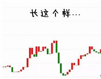 深入浅出漫画——宝塔线(TWR)指标炒股的买卖技巧精髓(图解)