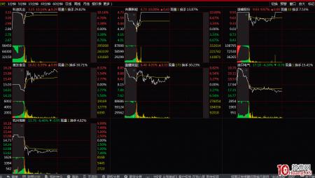 连板股作为超短标的,怎样介入就涨停(一):涨停板次日竞价图分析技术(图解)