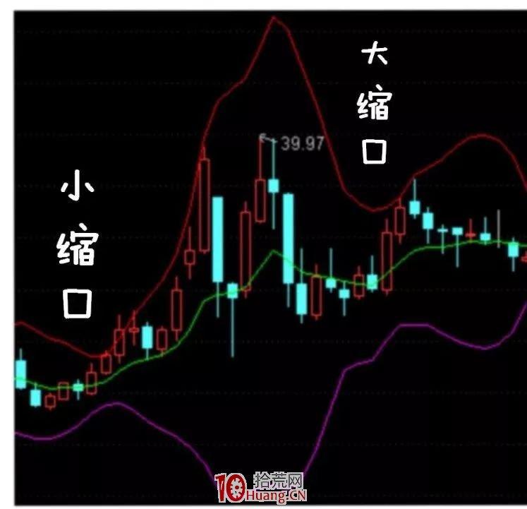 漫画BBIBOLL的炒股精髓,准确率90%的多空布林交易系统(图解),拾荒网